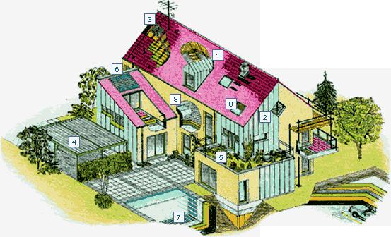 Haus-Details